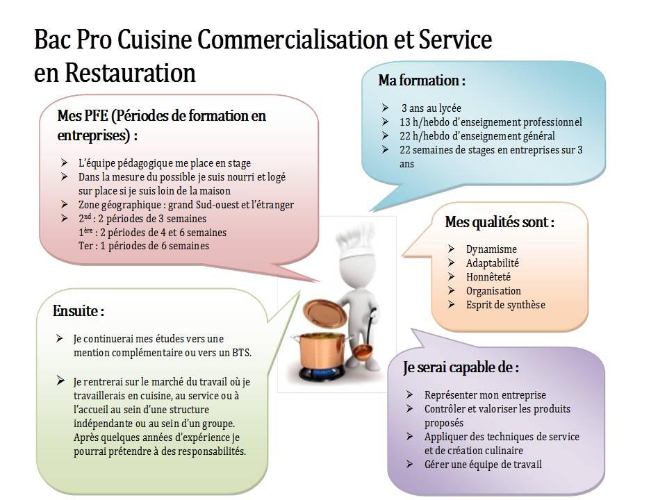 Bac pro cuisine bienvenue bac pro cuisine lycee for Articles cuisine professionnel
